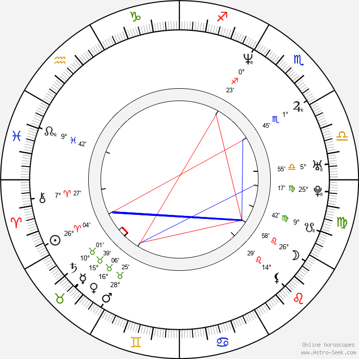 Bonnie Bernstein - Birth horoscope chart