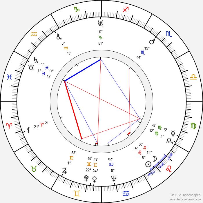 Bonnie Bonnell - Birth horoscope chart