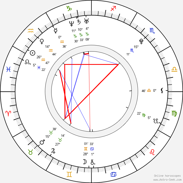 Bonnie Dennison - Birth horoscope chart