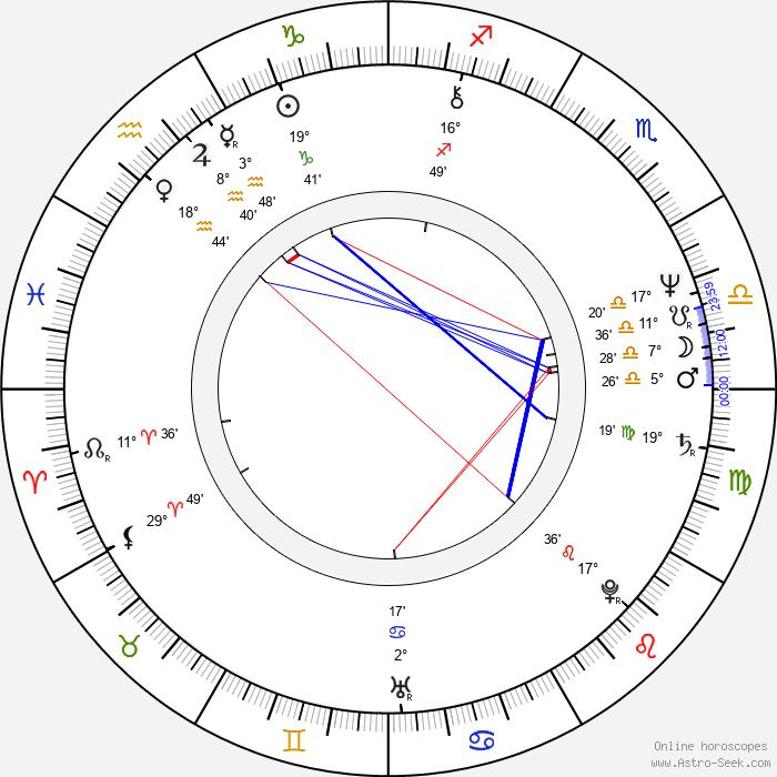 Bonnie Hellman - Birth horoscope chart
