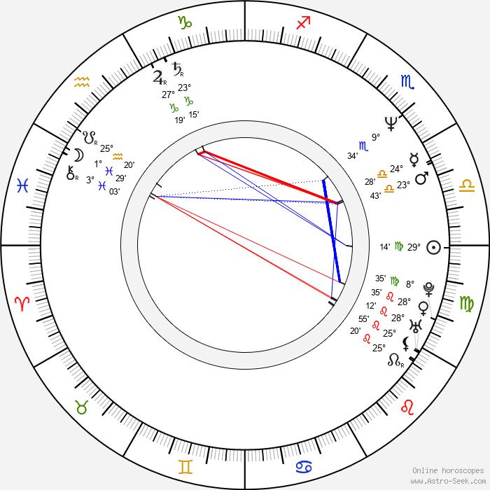 Bonnie Hunt - Birth horoscope chart