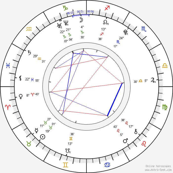 Bonnie Rotten - Birth horoscope chart