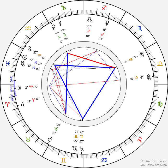 Bonnie Somerville - Birth horoscope chart