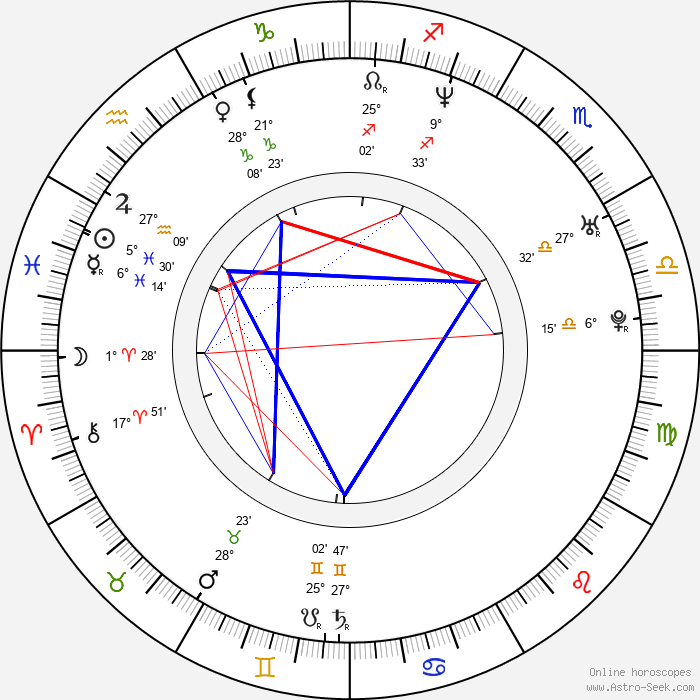 Bonnie Somerville - Birth horoscope chart