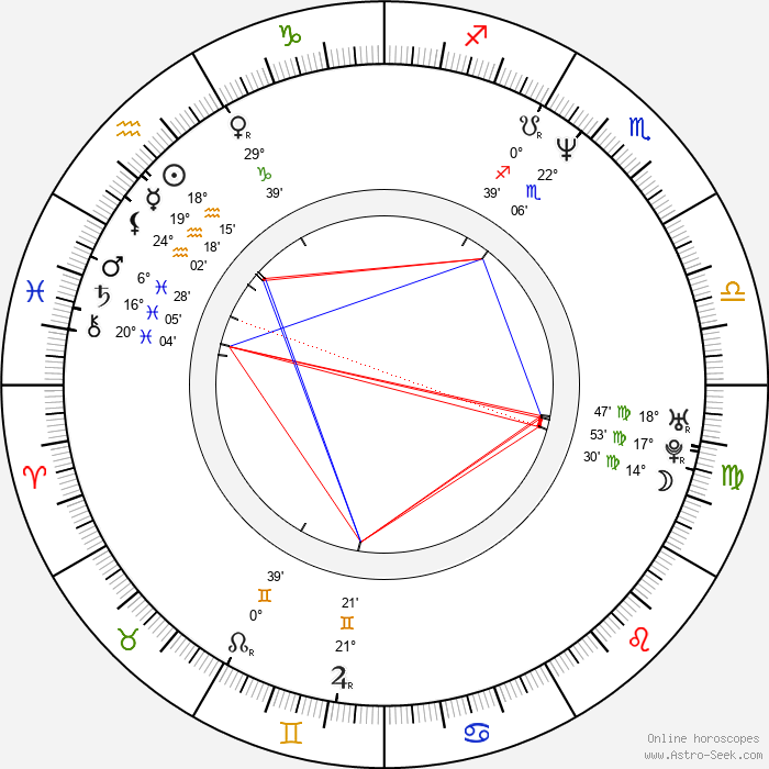 Boo Arnold - Birth horoscope chart
