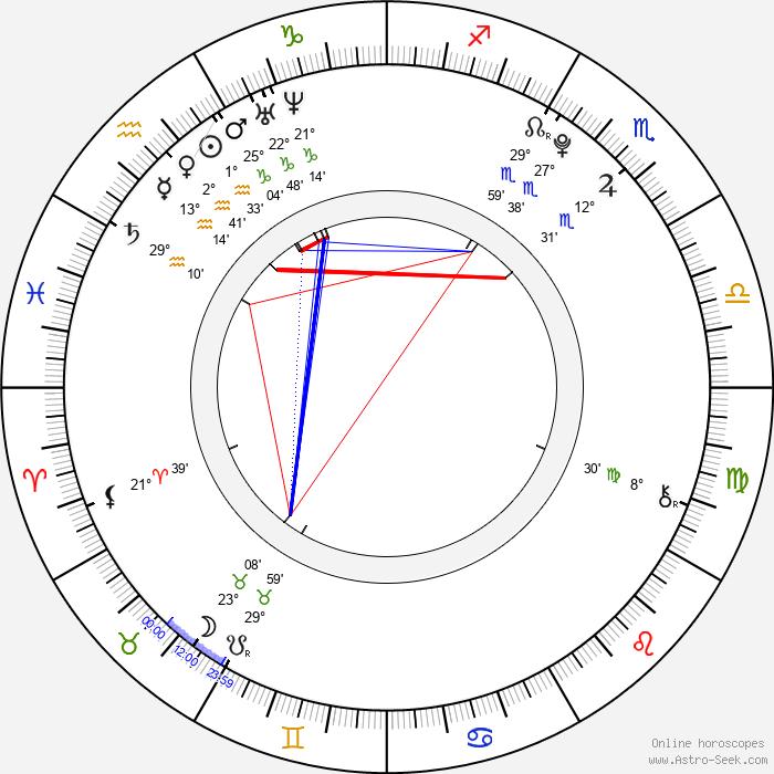 Booboo Stewart - Birth horoscope chart
