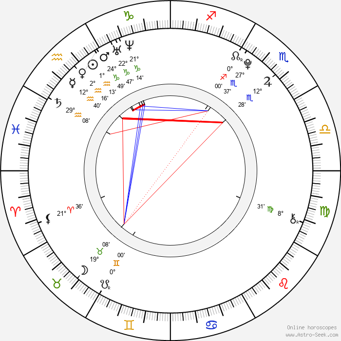 Booboo Stewart - Birth horoscope chart