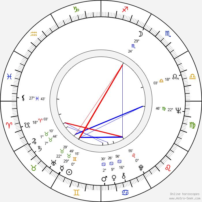 Booker Bradshaw - Birth horoscope chart