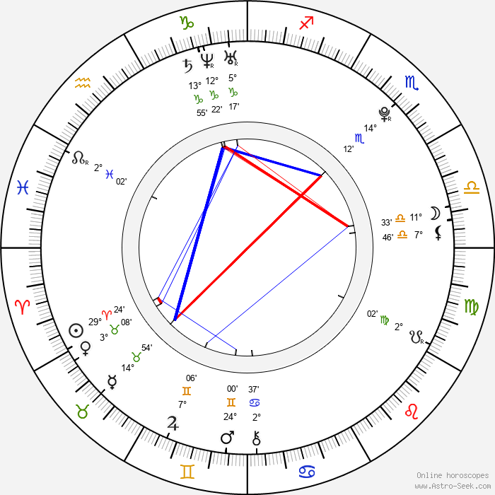 Boran Jing - Birth horoscope chart