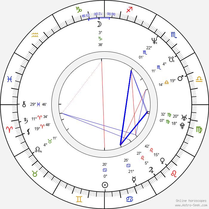 Boris Aljinovic - Birth horoscope chart