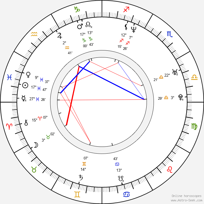 Boris Kodjoe - Birth horoscope chart
