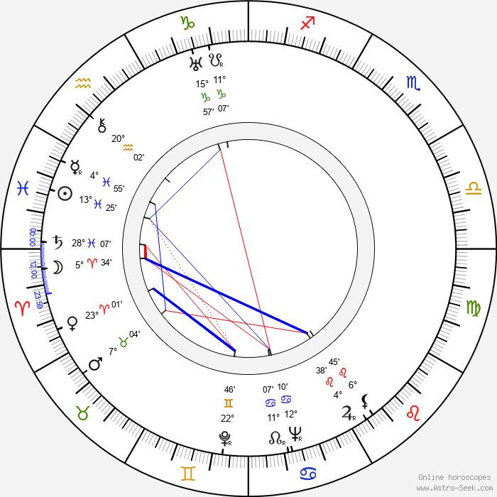 Boris Polevoj - Birth horoscope chart