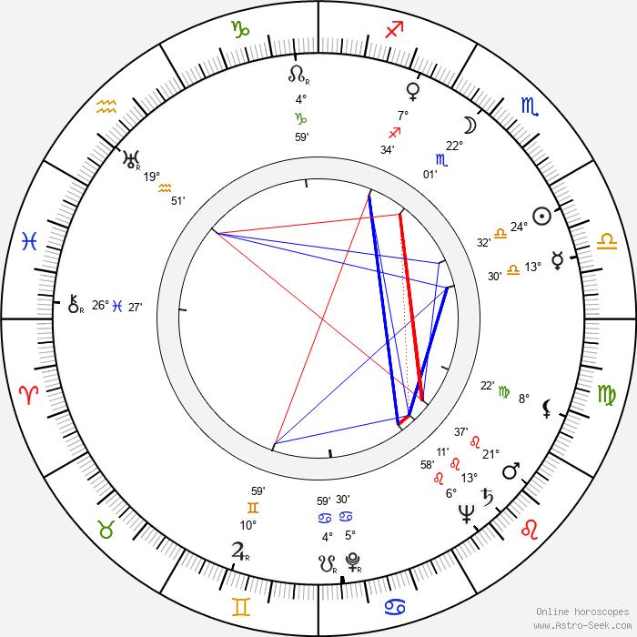 Boris Sagal - Birth horoscope chart
