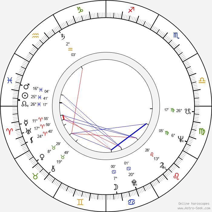 Boro Begovic - Birth horoscope chart