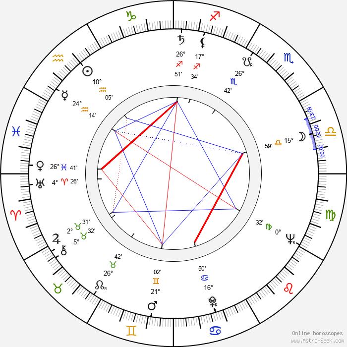 Boštjan Hladnik - Birth horoscope chart