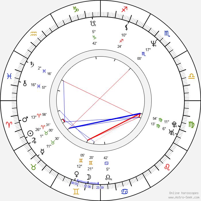 Boyd Banks - Birth horoscope chart