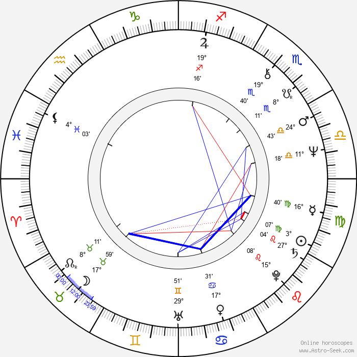 Bozena Dykiel - Birth horoscope chart