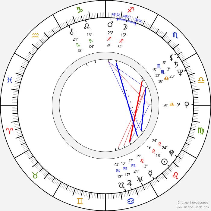 Bozena Stryjkówna - Birth horoscope chart