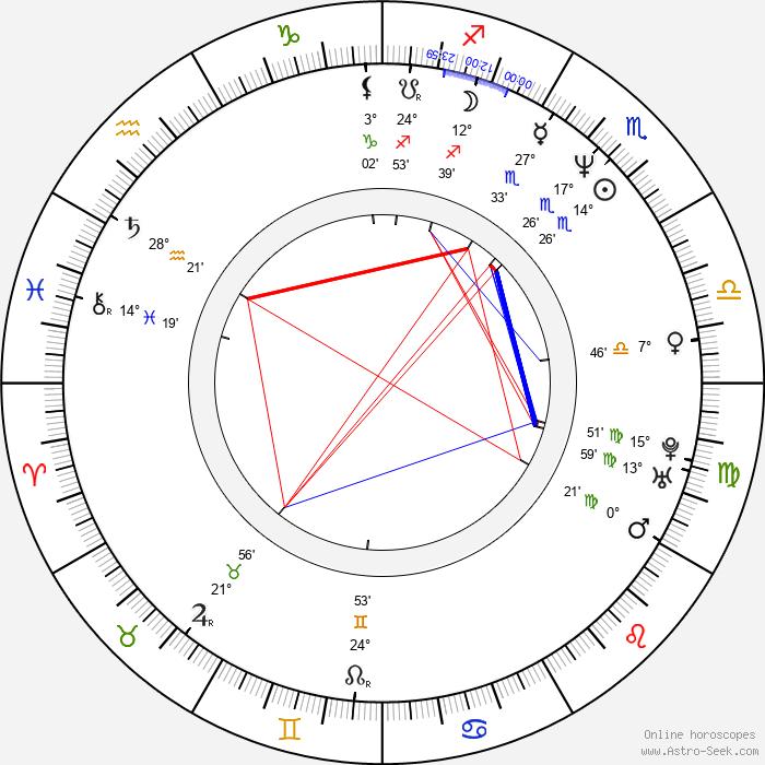 Brad Grunberg - Birth horoscope chart