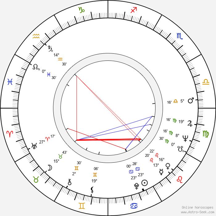 Brad Harris - Birth horoscope chart