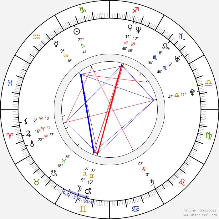 Brad Hawkins - Birth horoscope chart