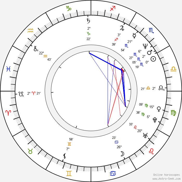 Brad Johnson - Birth horoscope chart