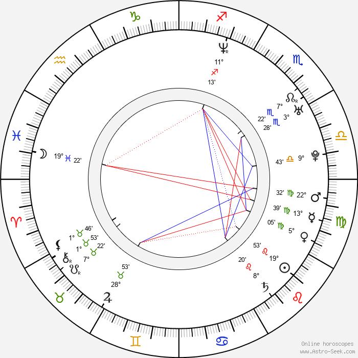 Brad Lukowich - Birth horoscope chart