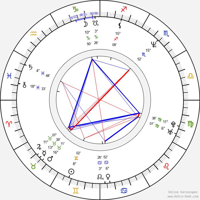 Brad Morris - Birth horoscope chart