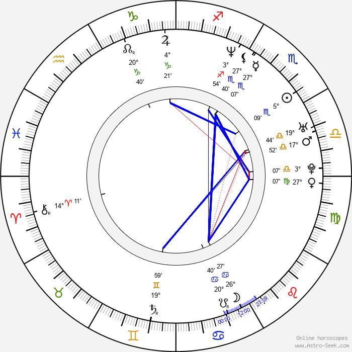Brad Paisley - Birth horoscope chart