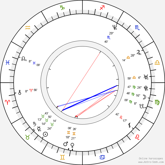 Brad Rowe - Birth horoscope chart
