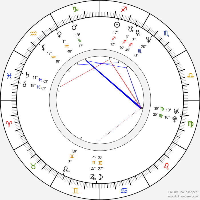 Brad Savage - Birth horoscope chart