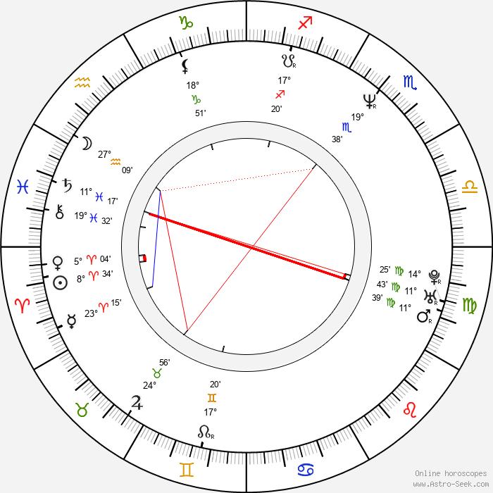 Bradford Tatum - Birth horoscope chart