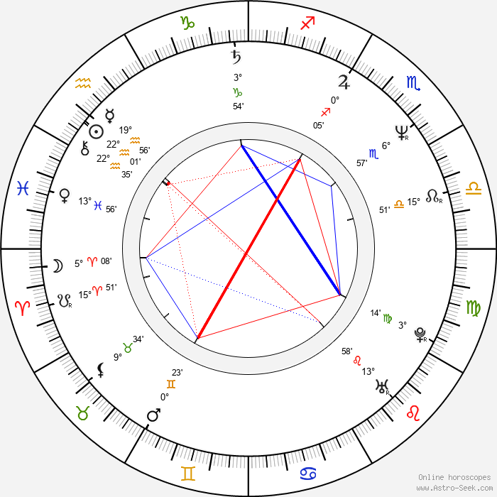 Bradley Cole - Birth horoscope chart