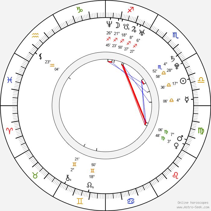 Bradley James - Birth horoscope chart