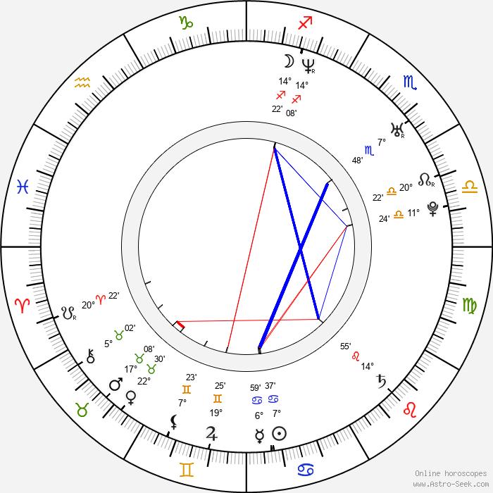 Bradley Stryker - Birth horoscope chart