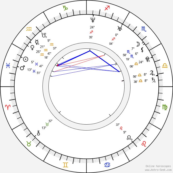 Brandi-Alisa Bates - Birth horoscope chart