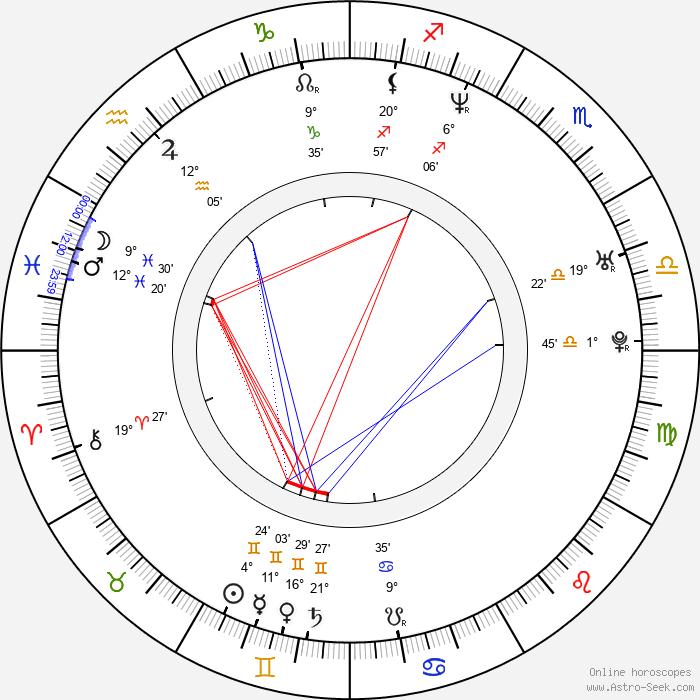 Brandi Andres - Birth horoscope chart