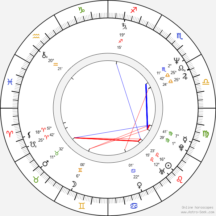 Brando Quilici - Birth horoscope chart