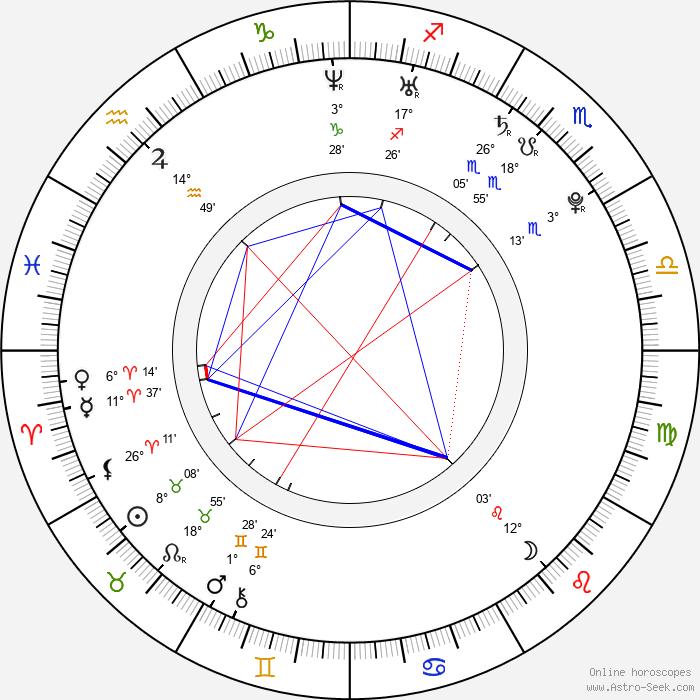 Brandon Baker - Birth horoscope chart
