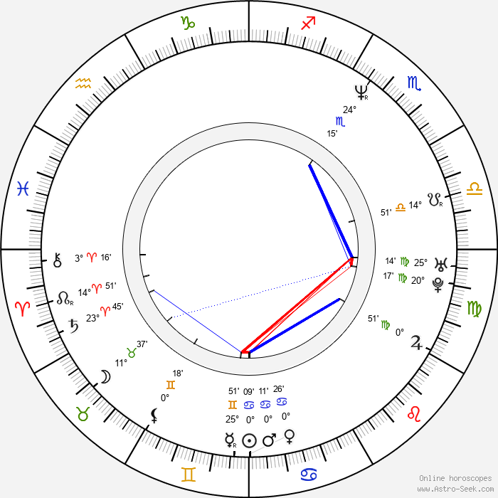 Brandon Douglas - Birth horoscope chart
