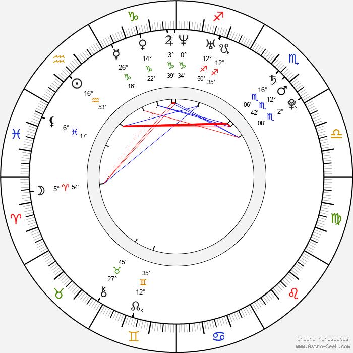 Brandon Hammond - Birth horoscope chart