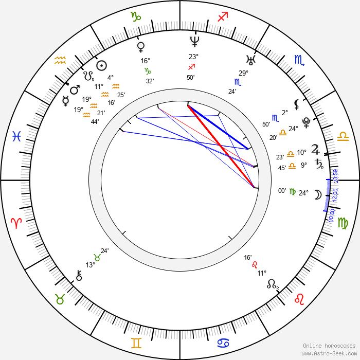 Brandon Henschel - Birth horoscope chart