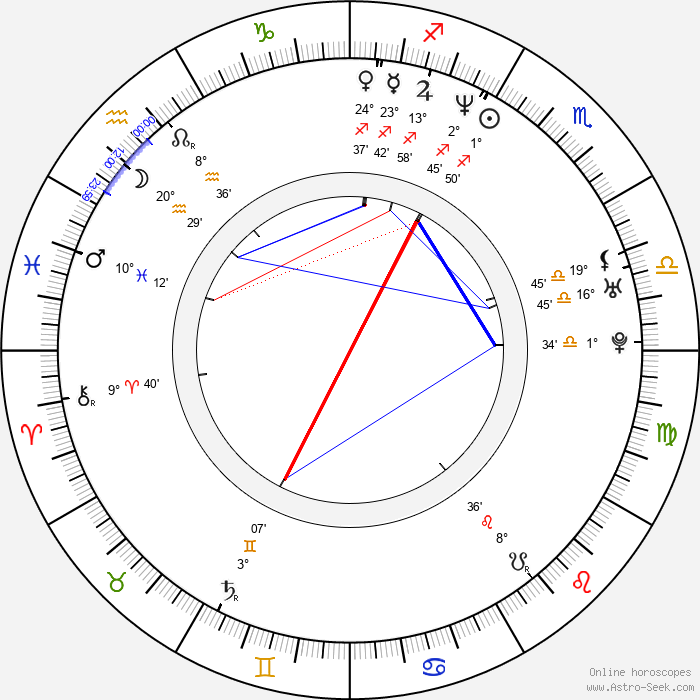 Brandon Molale - Birth horoscope chart