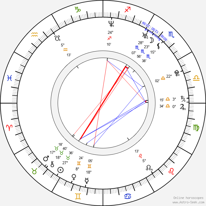 Brandon Reilly - Birth horoscope chart