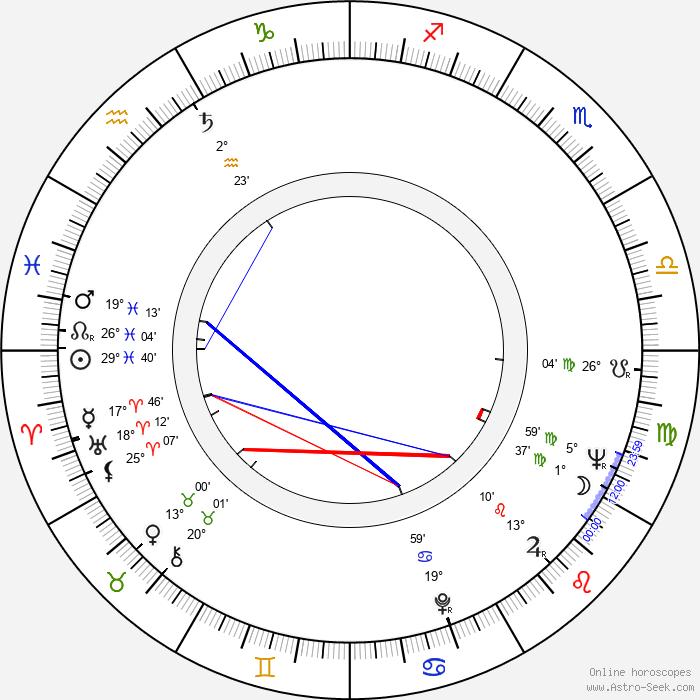 Branislav Jerinic - Birth horoscope chart