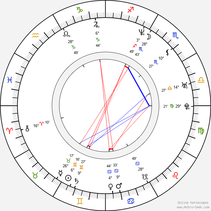 Brannon Bates - Birth horoscope chart