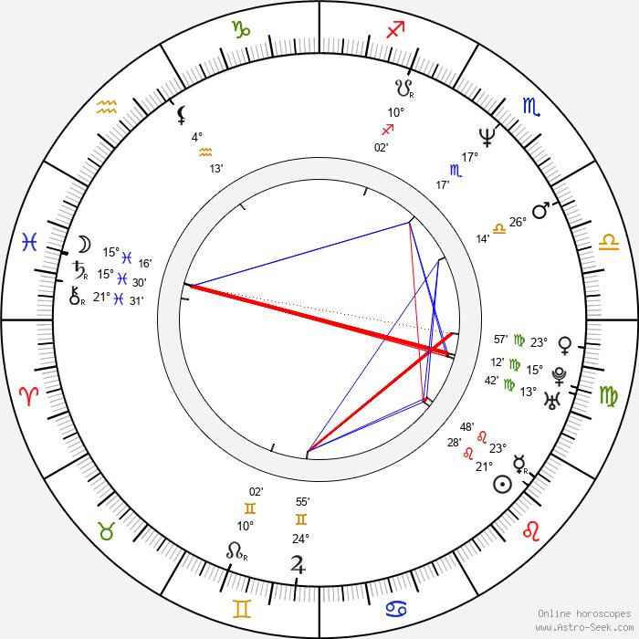 Brannon Braga - Birth horoscope chart