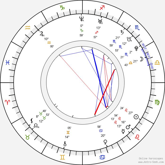 Brant Daugherty - Birth horoscope chart
