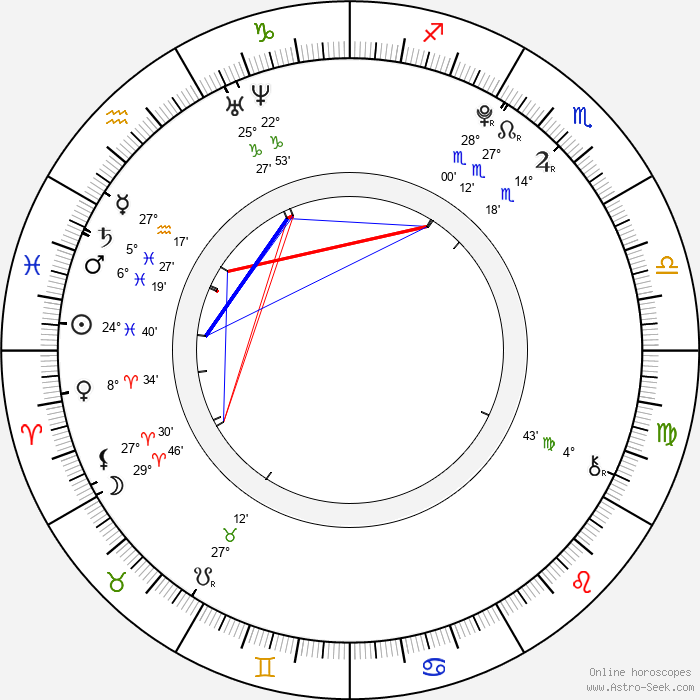 Bre Morgan - Birth horoscope chart