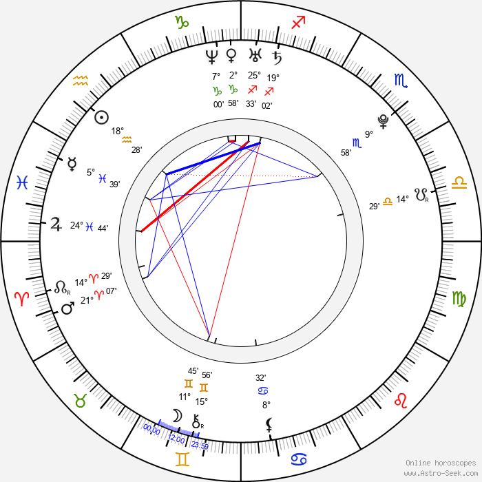 Brea Bennett - Birth horoscope chart